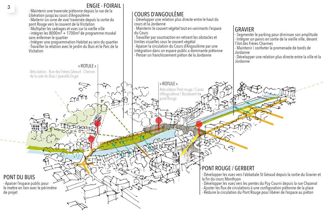 3 / Plan général des transformations (document non contractuel).