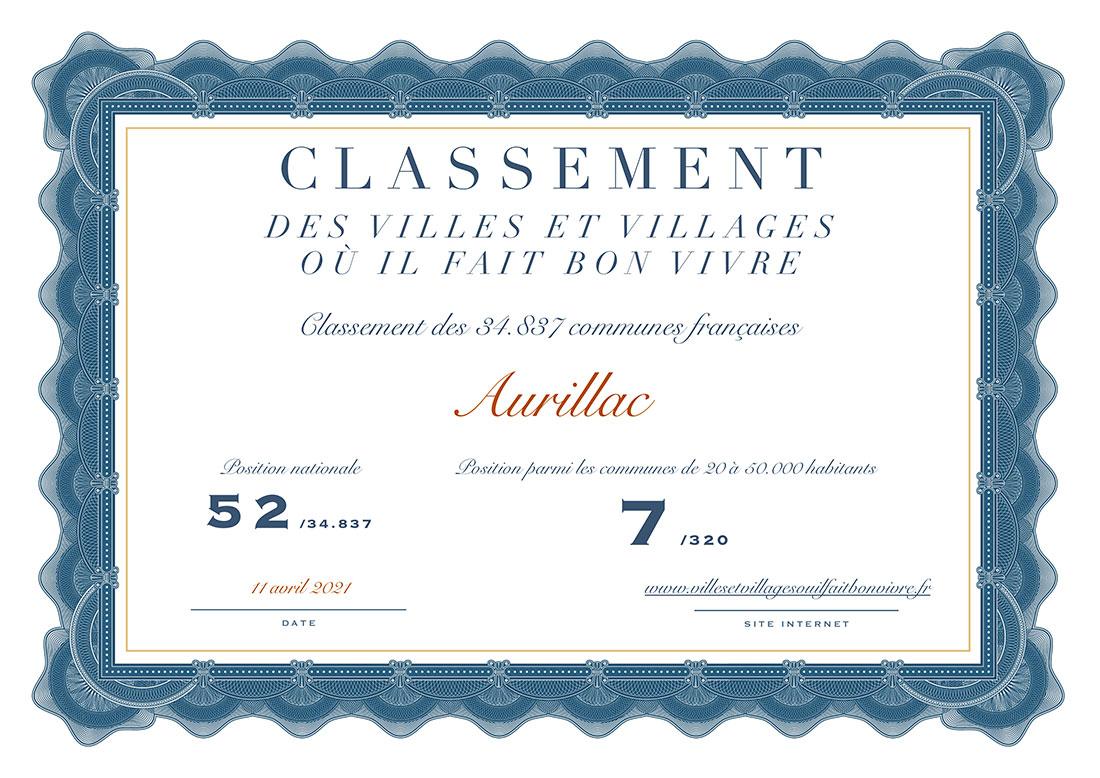 Classement Aurillac